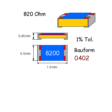 Metallschicht-Widerstand 820 Ohm 1/% 0,4W Bauform 0204 gegurtet